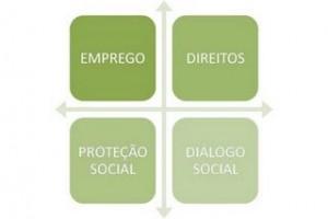 Lançamento da Iniciativa Global REWORK no Brasil